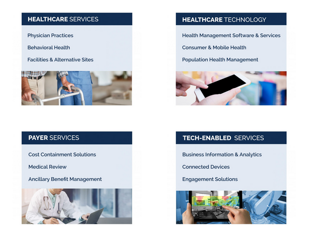 BSC HEALTHCARE AND TECH-ENABLED SERVICES INDUSTRIES